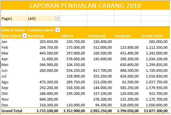 Excel Mudah